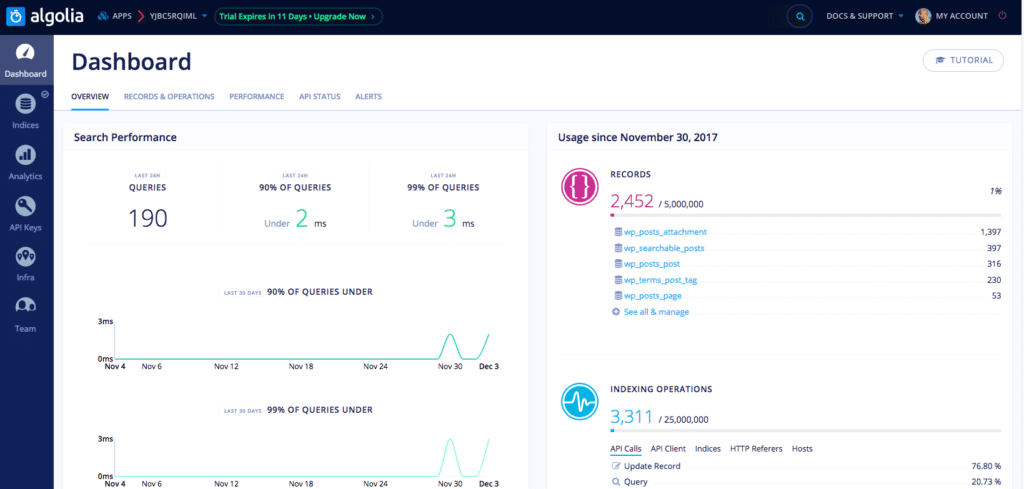 Algolia Dashboard